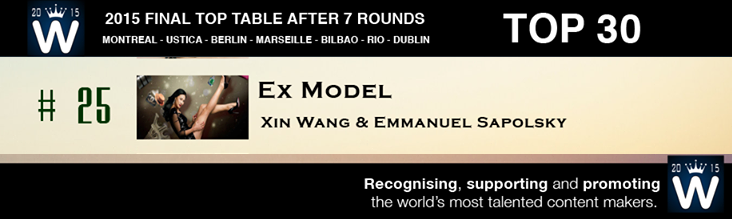 Ex-Model #25 World Cup Series 2015